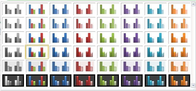 Estilos de diseño para graficos